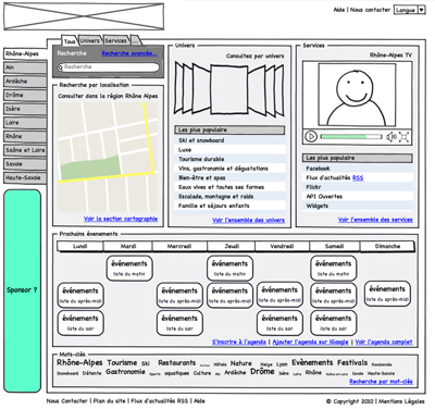 Zoning, wireframe, maquettage, prototype… les meilleures