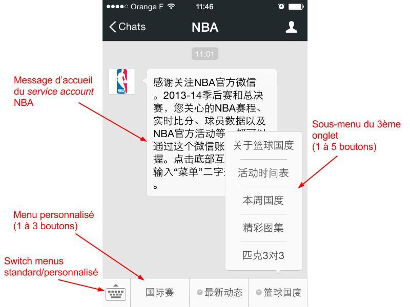 Capture d'écran du fil de chat de la NBA (National Basket Association)