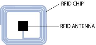 rfid-images-etiquette-rfid