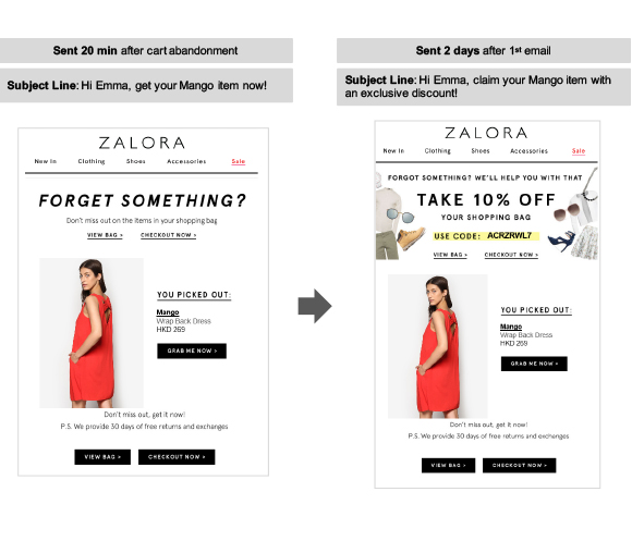 emails marketing automation Zalora