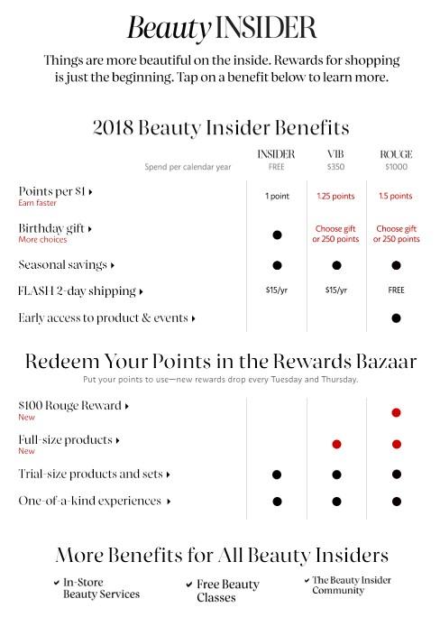 Visuel Beauty Insider
