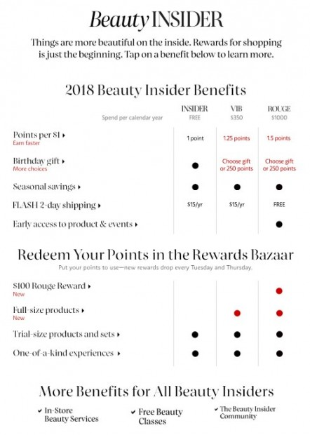 Sephora Beauty Insider (1)
