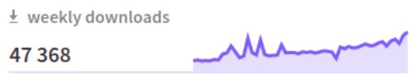 Graphique représentant les téléchargements mensuels de Nuxt.js avec le chiffre de 47 368