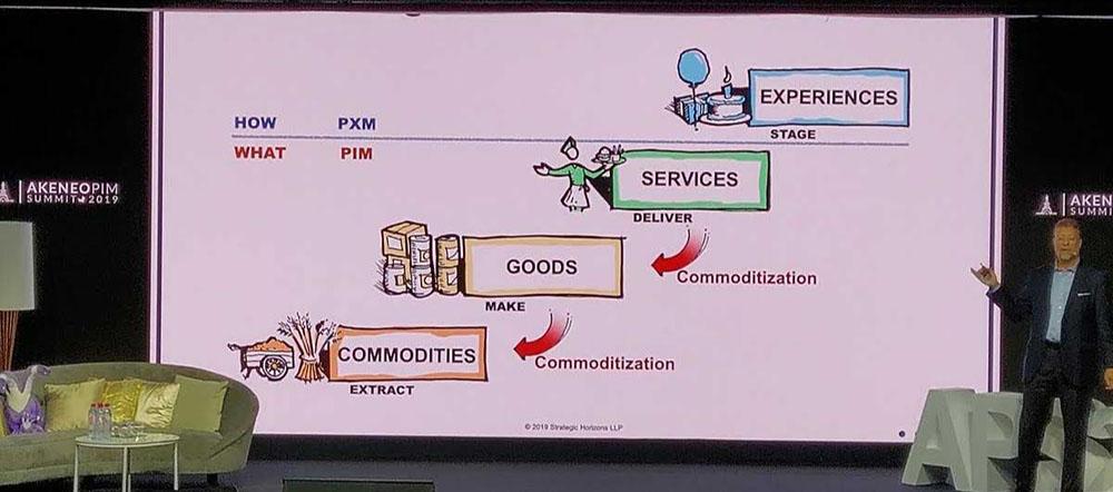 Joe Pine explique la différence entre PIM et PXM